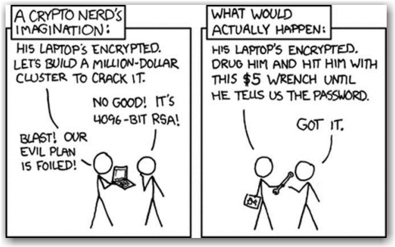 Encryption-in-the-Real-World