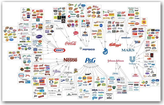 corporate_consolidation