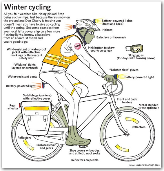 illustration, toronto star, graphic, bicycling, winter, ice, snow, toronto, city, life