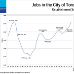 http://www.torontocitylife.com/2014/09/21/the-real-cost-of-free-trade/