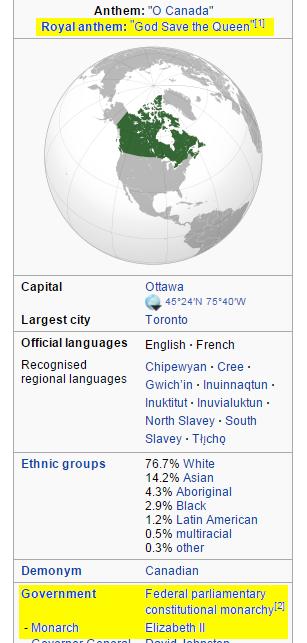 Canada on Wikipedia